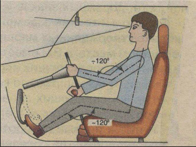 Як правильно сидіти за кермом?