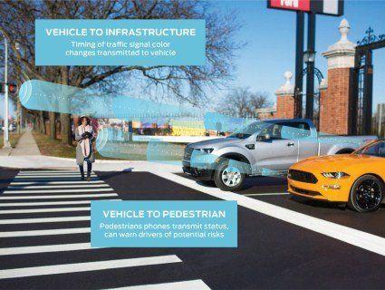 У Ford випускатимуть авто, які будуть «спілкуватися» між собою