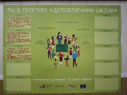 В ліцеї в Луцькому районі  запроваджують «Демократичну школу» (фото)