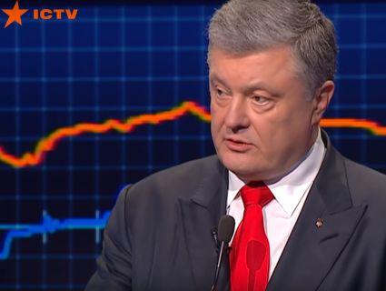 Порошенко відреагував на «шпильку» Путіна: «Кашу з ним варити не збираюся»