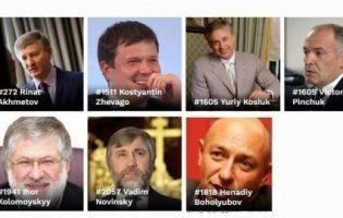 Новий рейтинг найбагатших людей України