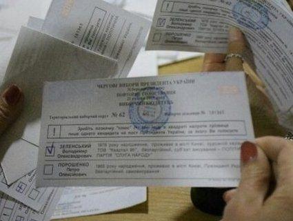Вибори президента: у Луцьку майже 60% виборців проголосувало за Зеленського