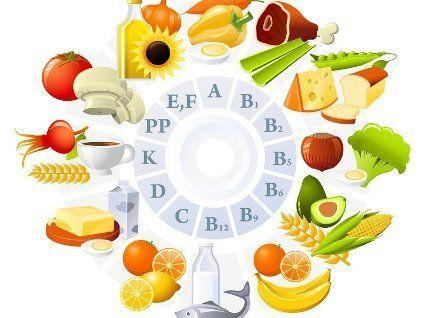 Як краще споживати вітаміни: в овочах чи пігулках – Супрун