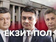 Парламентські вибори-2019: хто переміг за результатами екзит-полу (відео)