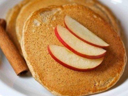 Твій корисний сніданок