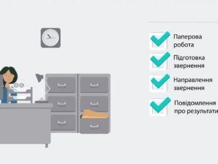 У Луцьку запустили «Мобільну приймальню громадян»