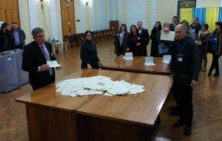 Відомі остаточні результати виборів ректора СНУ імені Лесі Українки