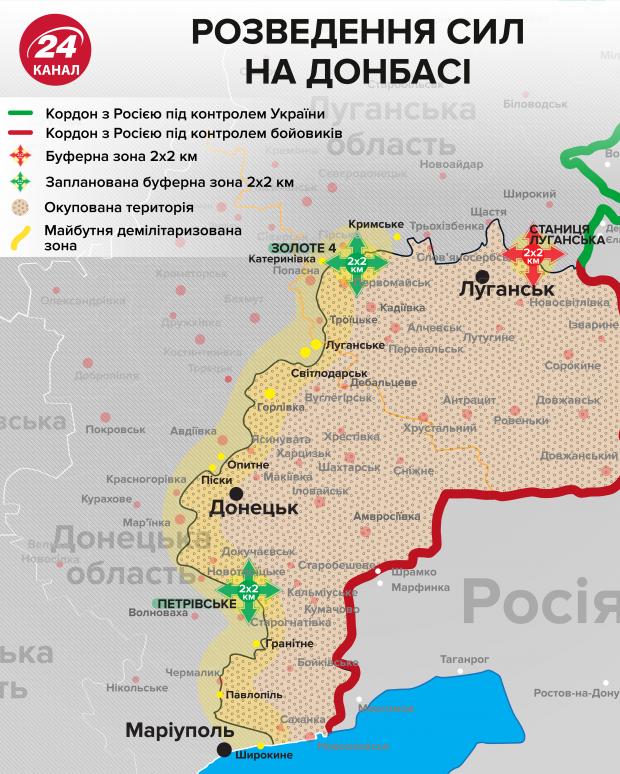 Розведення сил на Донбасі / інфографіка 24 каналу