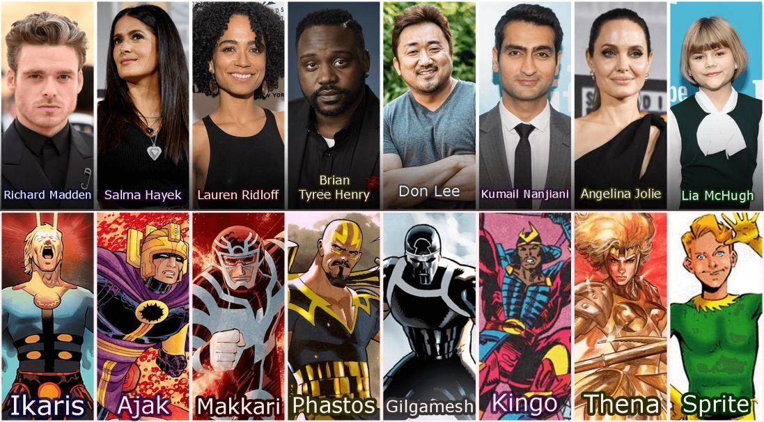 У Marvel обіцяють, що «Вічні» не будуть схожі на інші фільми по коміксах