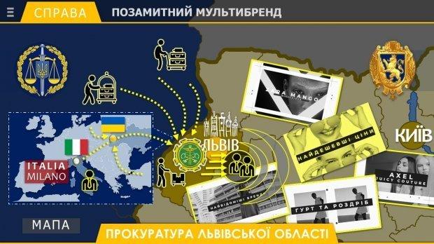 Позамитний мультибренд / Фото: Прокуратура Львівської області