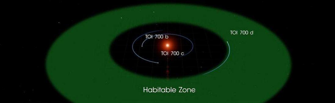 У NASA зробити сенсаційну заяву про нову планету
