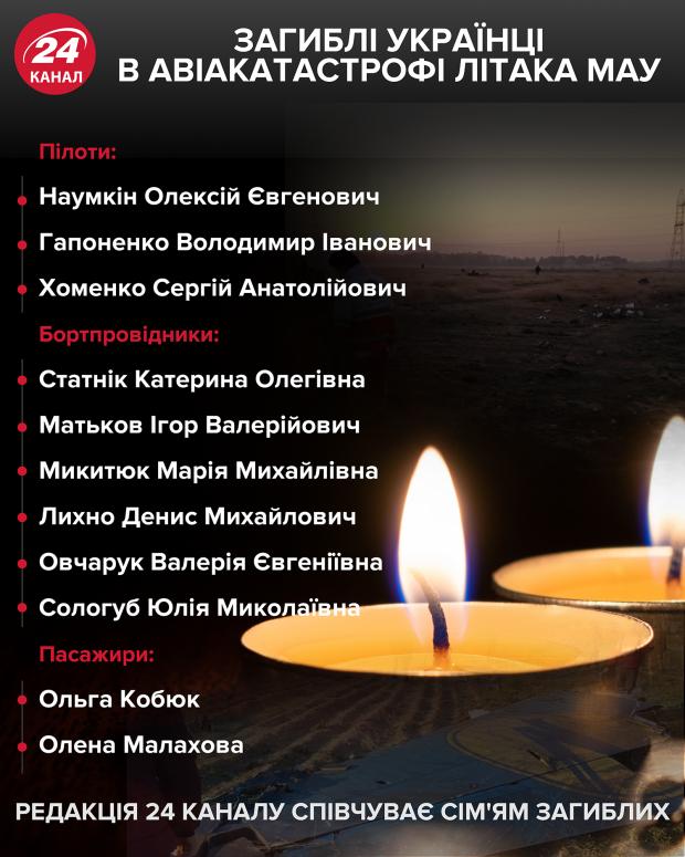 Хто з українців загинув в авіакатастрофі в Ірані / Ілюстрація 24 каналу