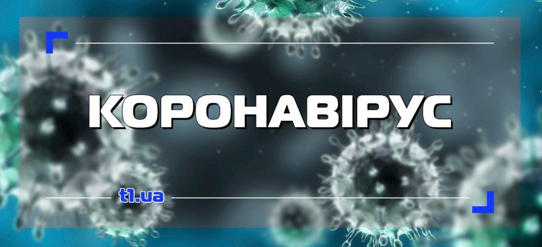 В Україні - 823 нових випадків коронавірусу, на Волині – 42