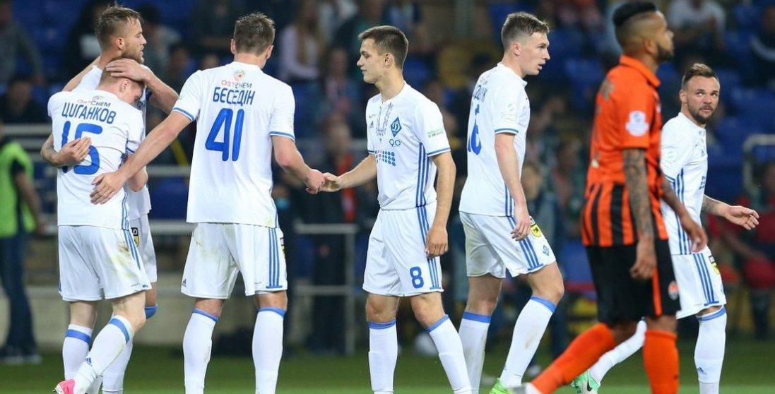 Шанси українських клубів виграти Лігу чемпіонів