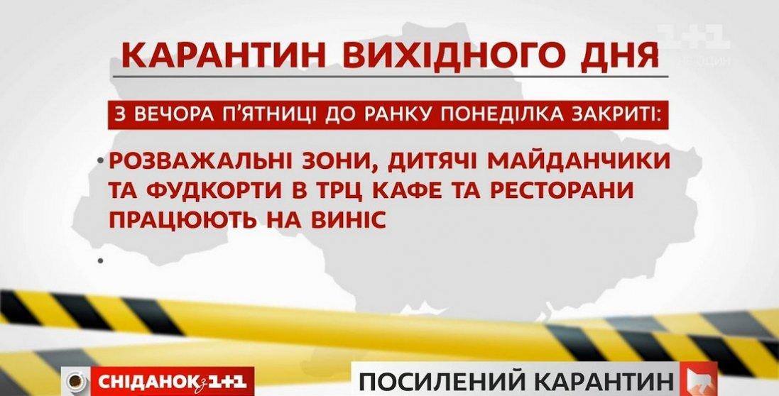 В Україні ввели загальний карантин: що це означає