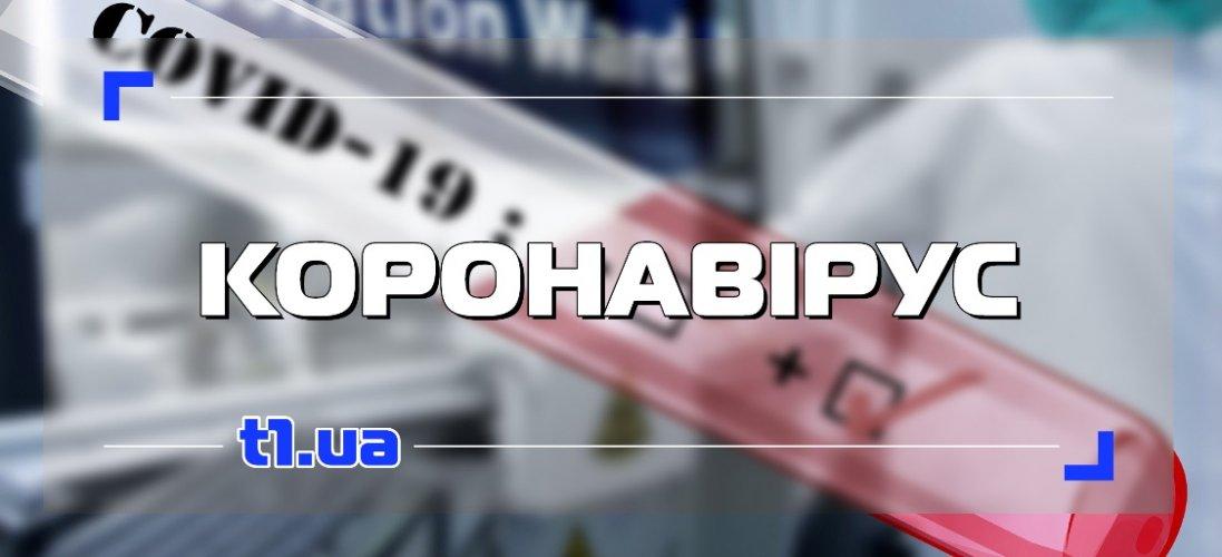 В Україні – 484 нових випадки COVID-19, з них на Волині – 3 (1 серпня)