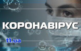В Україні 20 791 нових випадків COVID-19, з них на Волині – 395 нових хворих (24 жовтня)